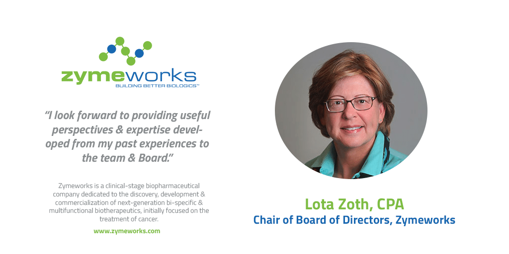 Zymeworks Board of Directors